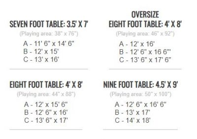 Pool Table Room Dimensions for 7 Foot 8 Foot and 9 foot Pool Tables